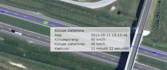 Kiiruse ületamine3